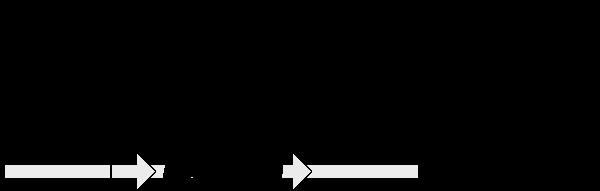 croisillon-motclick